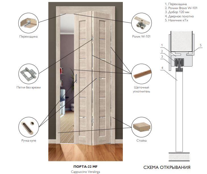 конструкция складной двери инструкция
