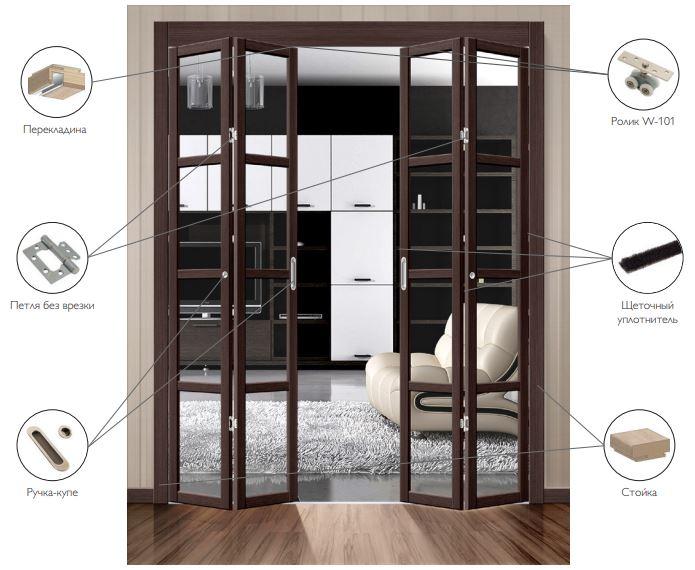 конструкция двери книжка инструкция